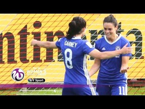 Sunderland Ladies 0-5  Chelsea Ladies   Goals & Highlights