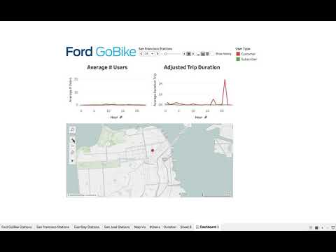 Bike-Sharing Analysis - Simply Data Science