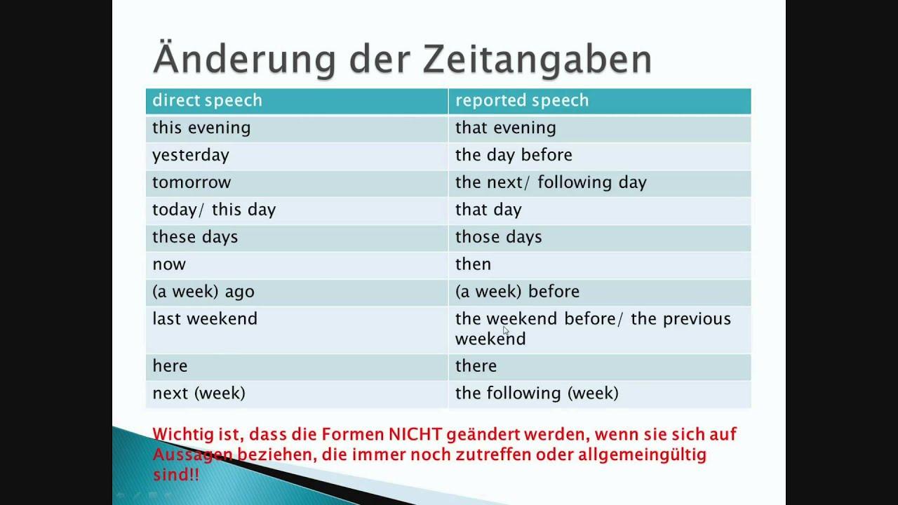 änderung Englisch