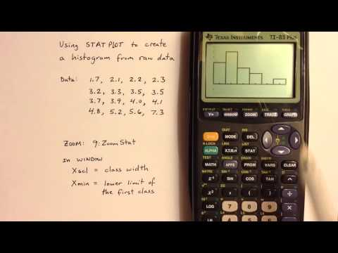 How To Create A Histogram From Raw Data On A TI-83 Or TI-84