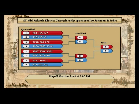 2017 FIRST Mid-Atlantic Championship Day 3