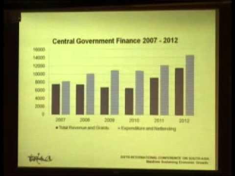 Mr. Bandhu Ibrahim Saleem: Maldives-Sustaining Economic Growth and Issues