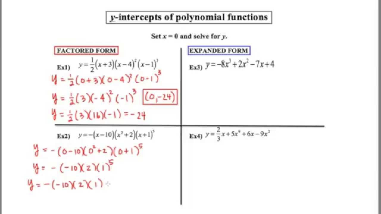 Mathcamp321 finding y intercepts of polynomial functions youtube mathcamp321 finding y intercepts of polynomial functions falaconquin