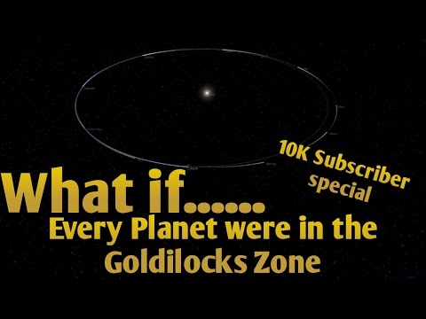 WHAT IF EVERY PLANET WERE IN THE GOLDILOCKS ZONE | 10K Subscriber special