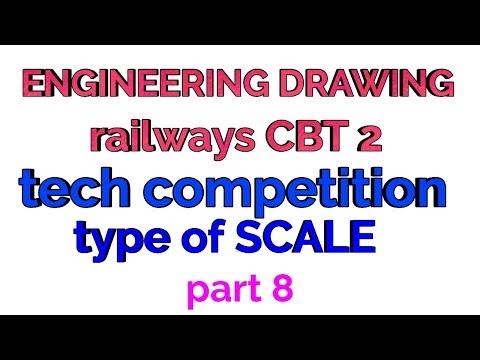 types of scale   types of scale in hindi   scale in engineering drawing   Verbier scale   chord scal