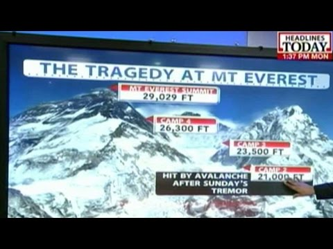 Nepal Earthquake: Several Cities Still Without Any Power Or Water