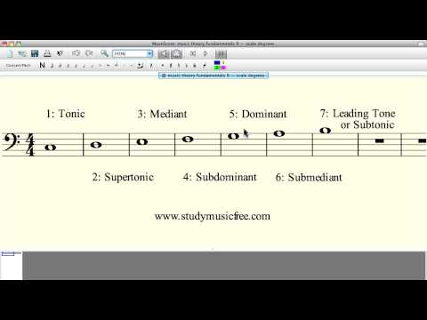 Music Theory Fundamentals 9: Scale Degrees