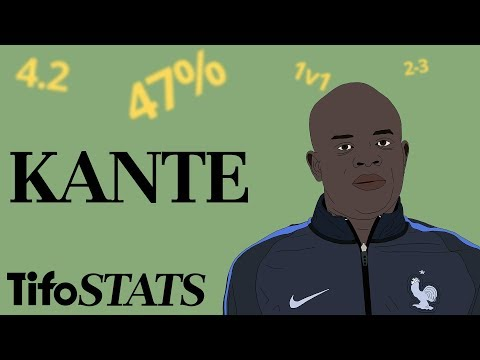 N'Golo Kante: The Complete Midfielder? | By The Numbers