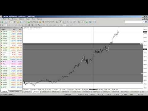 Финансовые рынки в ожидании итогов заседания ЕЦБ