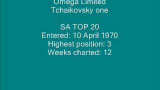 Omega Limited - Tchaikovsky one.wmv
