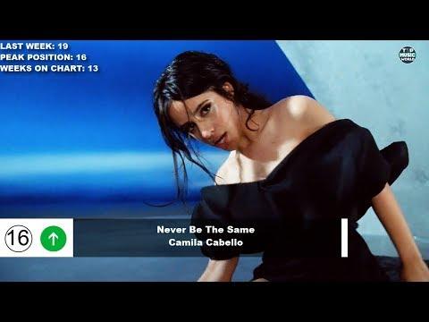 Top 50 Songs Of The Week - March 24, 2018 (Billboard Hot 100)