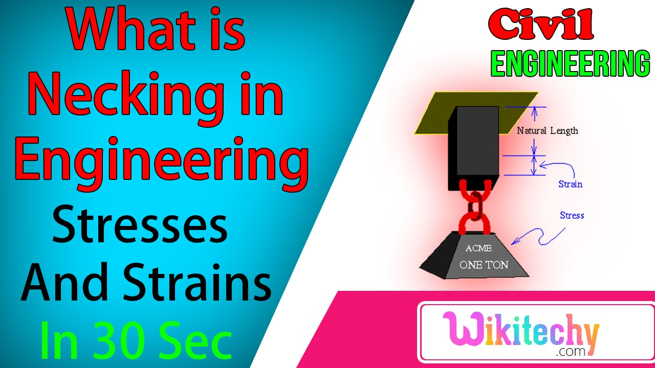 What is necking in engineering stress and strain interview what is necking in engineering stress and strain interview questions civil interview questions ccuart Image collections