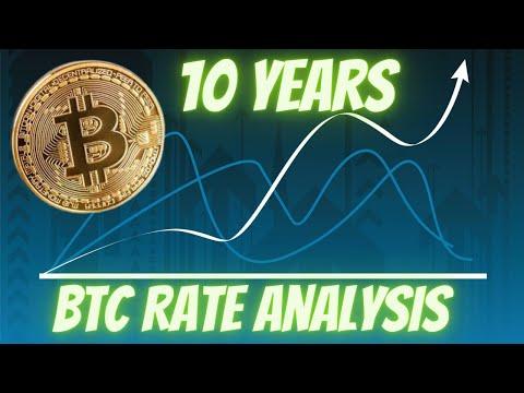 Bitcoin Technical Analysis 2010 To 2021 -- Analysis Of Bitcoin Rate – Btc History Chart