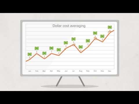 Australian Dollar Chart Trade Review Http Ubesofeh Cf