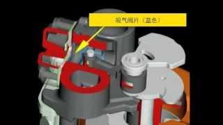 压缩机 (The Compressor)