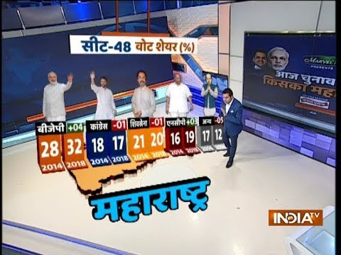 India TV-CNX Opinion Poll: BJP likely to gain 4 per cent vote share in Maharashtra if LS polls held Mp3