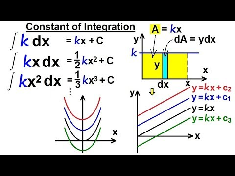 Calculus 2: How Do You Integrate? (5 of 300) The Constant of Integration