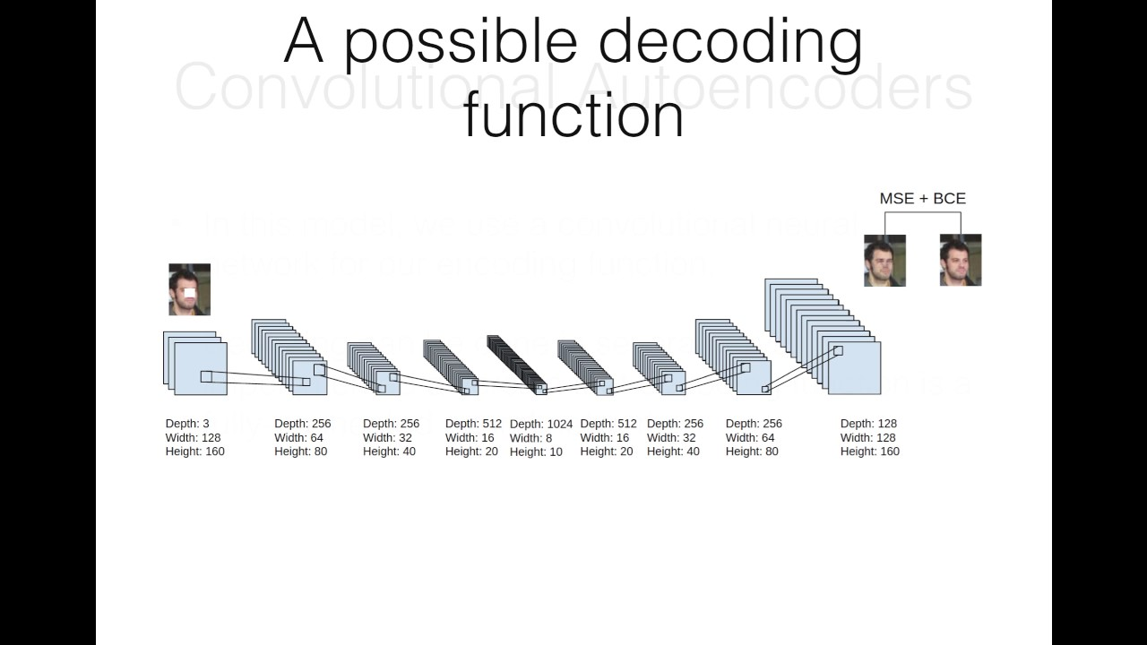 Autoencoder Neural Networks | CmpE WEB