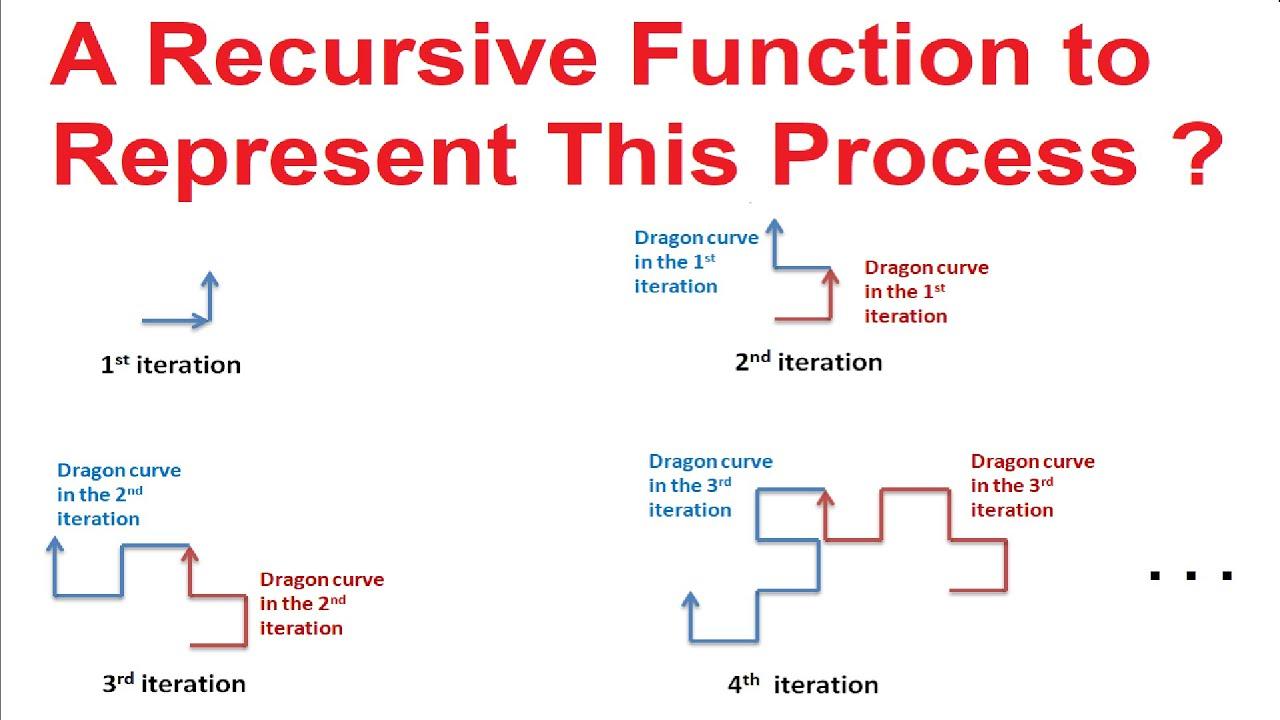 Coding With Music: Python Turtle Graphics-Recursive Construction of Dragon Curve #9