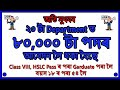 Top 20 Latest Job Update 2019 // All Assam & Central Government Job // Education For Assam