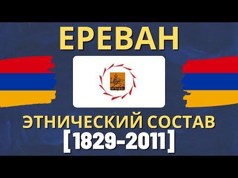 Ереван. Этнический состав (1829-2011) [ENG SUB]