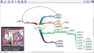 Tworzymy w praktyce mapę myśli z Języka Polskiego