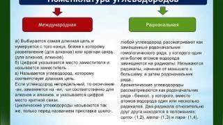 Урок 13  Номенклатура и изомерия алканов