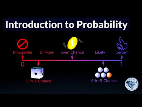 Probability For Die Rolling Multiple Times