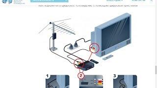 Как подключить цифровое телевидение?