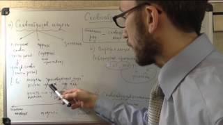 Введение в языкознание: Словообразование и словообразовательная модель