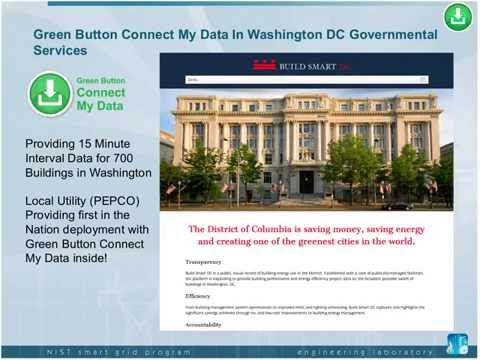 The Green Button Initiative  Past, Present and the Future - Smart Grid Educational Webinar Series