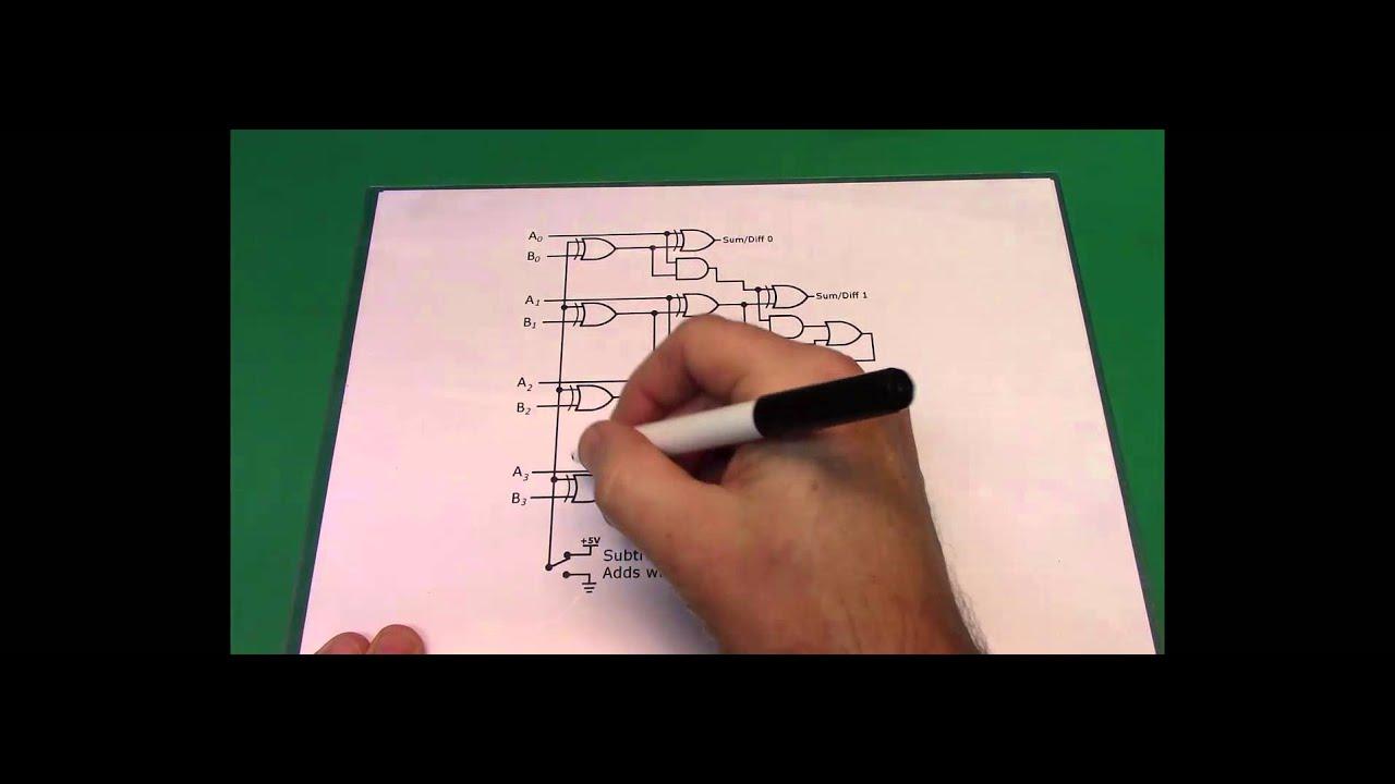 15 Binary Adders And Subtractors Youtube Adder Subtractor Diagram