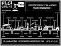 Logistics Industry Jargon | Lexique Logistique | 3PL & 4PL Terminology