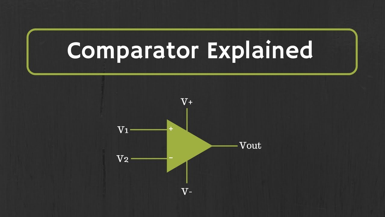 Comparator Explained Inverting Non Circuits With Hysteresis Design Tool And Window