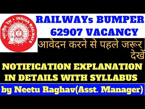 Railways Group-D Recruitment 2018 -Notification Explanation In Details |By Neetu maam(Asst. Manager)