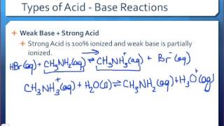 chy 115 types of acid base reactions