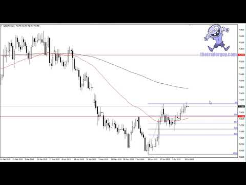 Analyzing the New Zealand dollar and its next move