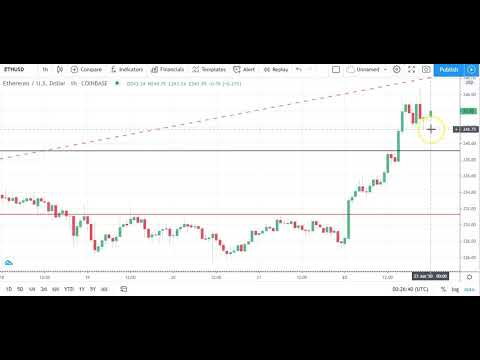 Bitcoin, EOS, Ethereum, and Ripple's XRP    Daily Tech Analysis   June 23rd, 2020