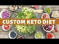Free Customized Keto Meal Plan - My 4-Day Keto Meal Plan
