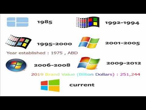 En Popüler 10 Markanın Logoları Ve Marka Değerleri 2019 FullHD