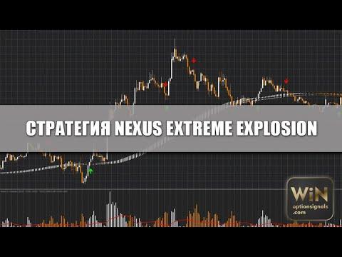 Стратегия для бинарных опционов Nexus Extreme Explosion