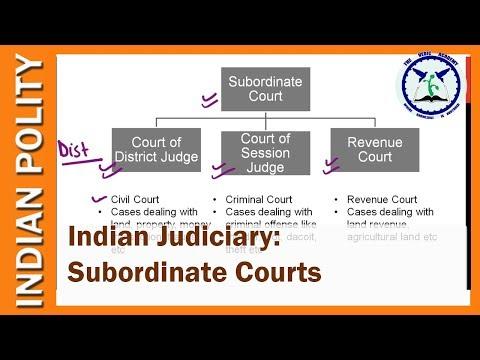 Indian Judiciary: Subordinate Courts | District Judge, Session Judge, Revenue Court