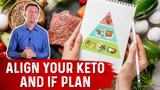 Align Your Ketogenic Diet & Intermittent Fasting Pattern Around Your Lifestyle thumbnail