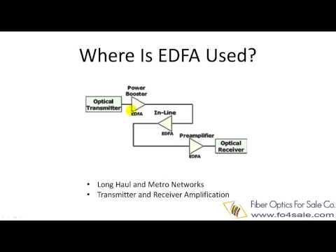 EDFA basics
