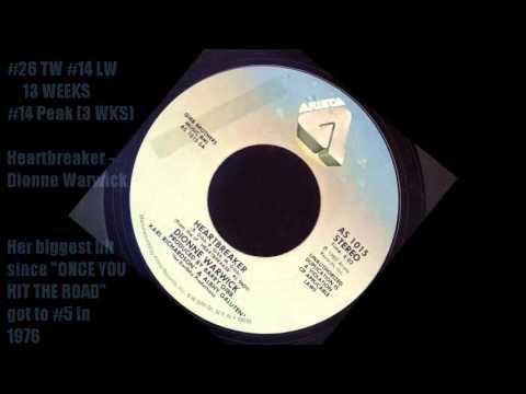 Billboard Black Singles January 8, 1983 Top 50