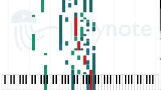 Coming Home (Jeanny Part 2, Ein Jahr danach) - Falco [Sheet Music]