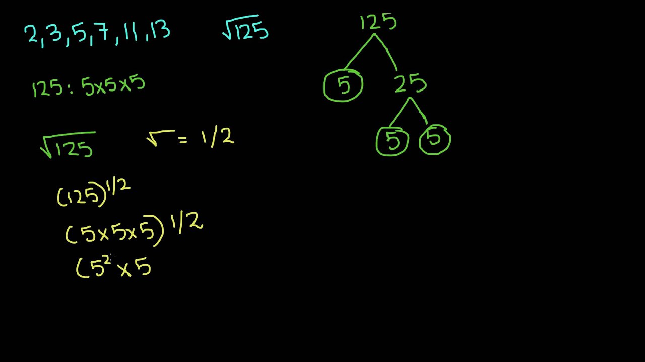 6th Grade Math Find Square Roots by Prime Factorization - YouTube