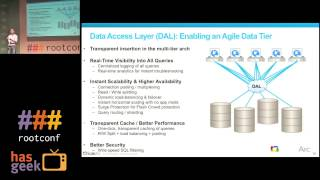 Scaling databases with a database access layer