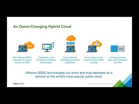 VMware and Dell EMC: Data Protection for VMware Cloud on AWS