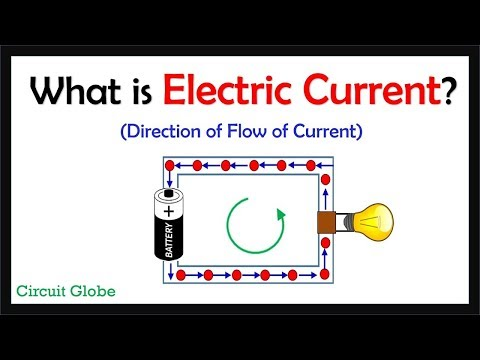What is Electric Current? Definition & Direction of flow of